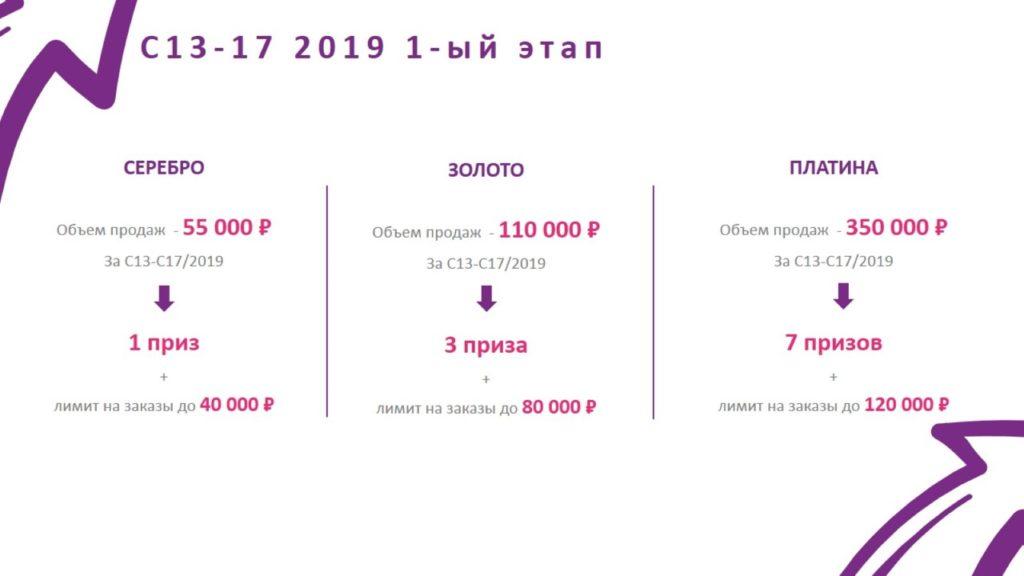 Президентский клуб Эйвон 2019-2020 1 этап